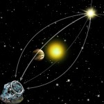 Astronomii dau planete la tot cartierul (II)