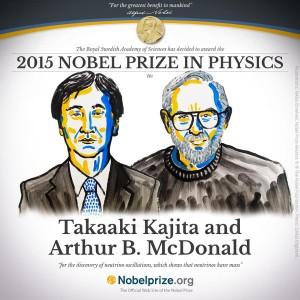 nobel fizica