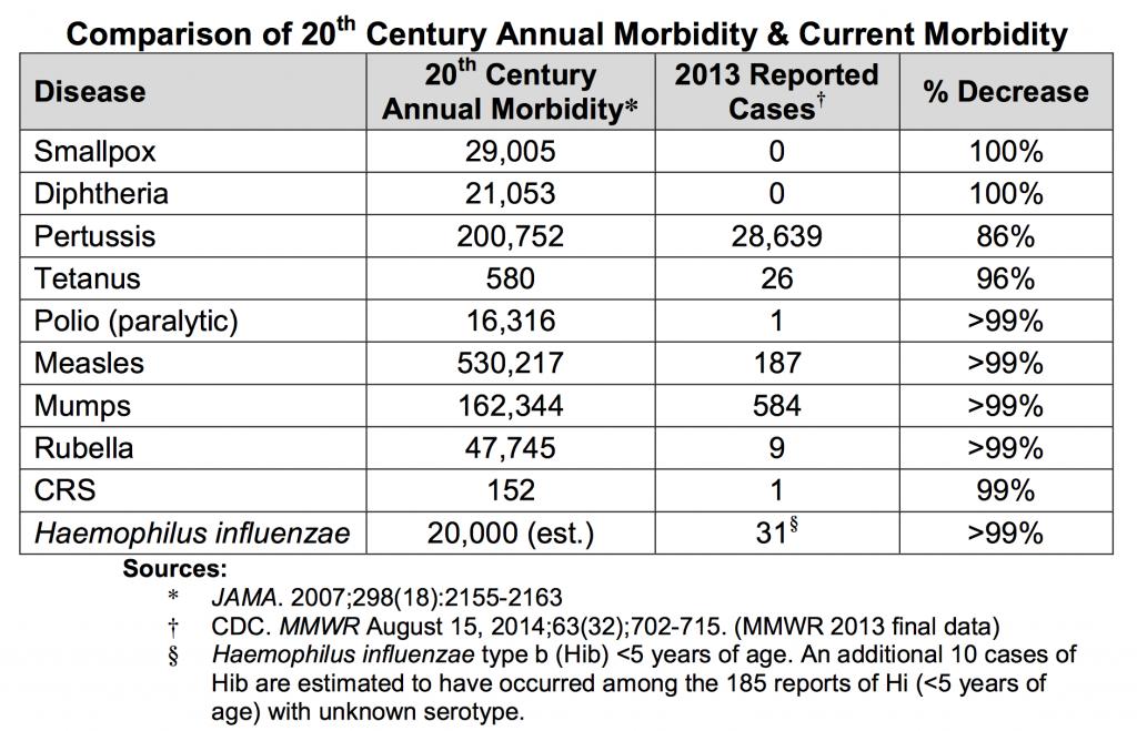 161115-vaccin-tabel